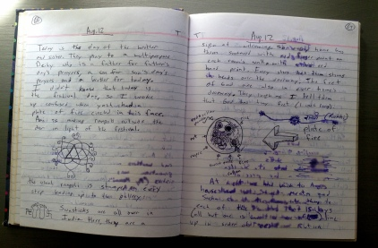 Journal pages from when I was 19 in India